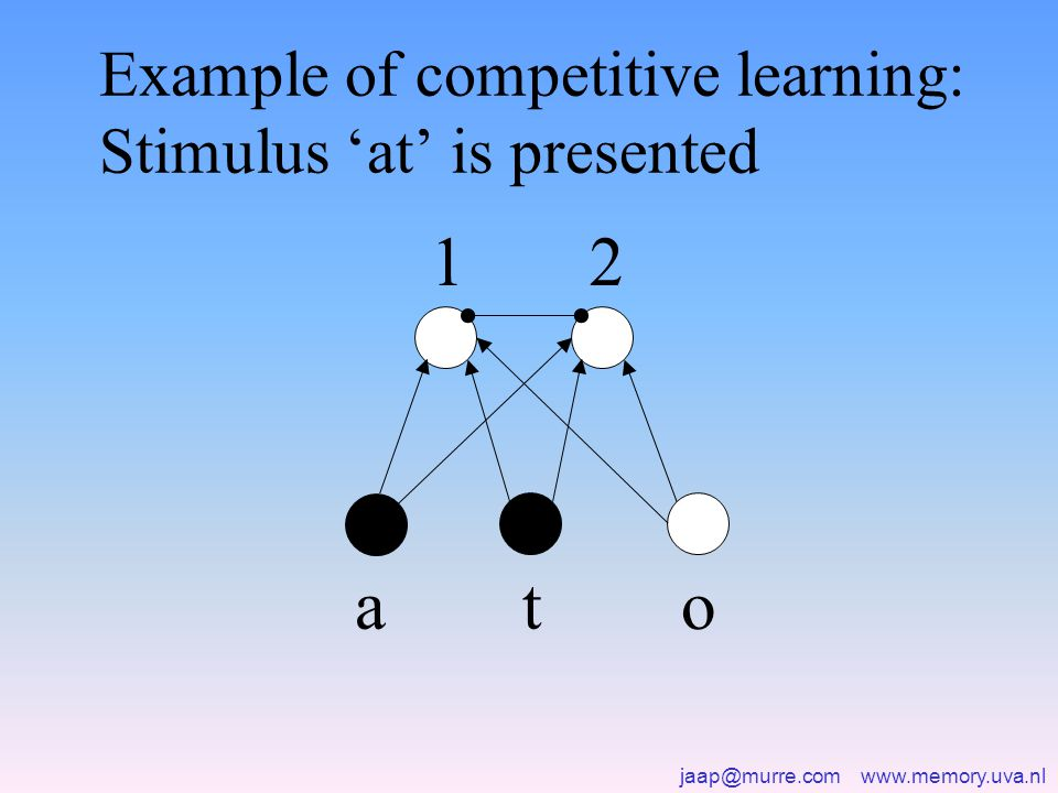 jaap@murre.com www.memory.uva.nl Example of competitive learning: Stimulus 'at' is presented ato 12