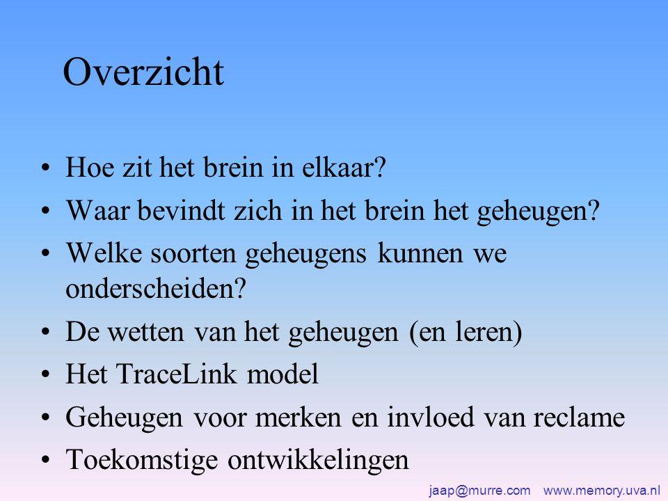 jaap@murre.com www.memory.uva.nl Overzicht •Hoe zit het brein in elkaar? •Waar bevindt zich in het brein het geheugen? •Welke soorten geheugens kunnen