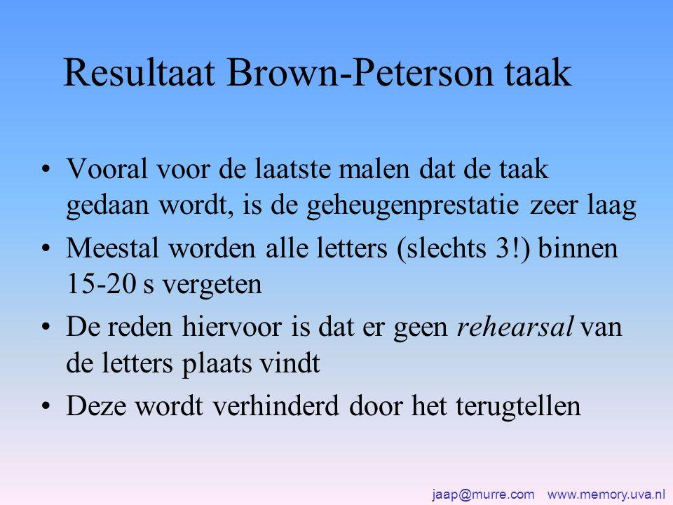 jaap@murre.com www.memory.uva.nl Resultaat Brown-Peterson taak •Vooral voor de laatste malen dat de taak gedaan wordt, is de geheugenprestatie zeer laag •Meestal worden alle letters (slechts 3!) binnen 15-20 s vergeten •De reden hiervoor is dat er geen rehearsal van de letters plaats vindt •Deze wordt verhinderd door het terugtellen
