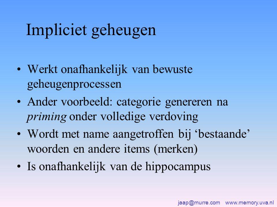 jaap@murre.com www.memory.uva.nl Impliciet geheugen •Werkt onafhankelijk van bewuste geheugenprocessen •Ander voorbeeld: categorie genereren na priming onder volledige verdoving •Wordt met name aangetroffen bij 'bestaande' woorden en andere items (merken) •Is onafhankelijk van de hippocampus