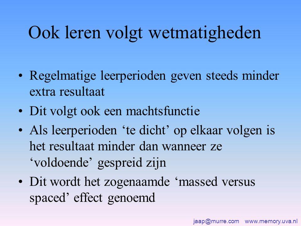 jaap@murre.com www.memory.uva.nl Ook leren volgt wetmatigheden •Regelmatige leerperioden geven steeds minder extra resultaat •Dit volgt ook een machts