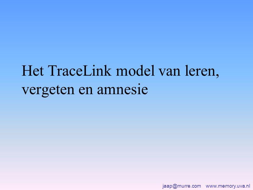 jaap@murre.com www.memory.uva.nl Het TraceLink model van leren, vergeten en amnesie