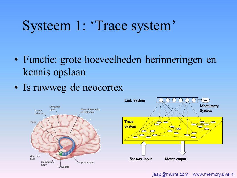 jaap@murre.com www.memory.uva.nl Systeem 1: 'Trace system' •Functie: grote hoeveelheden herinneringen en kennis opslaan •Is ruwweg de neocortex