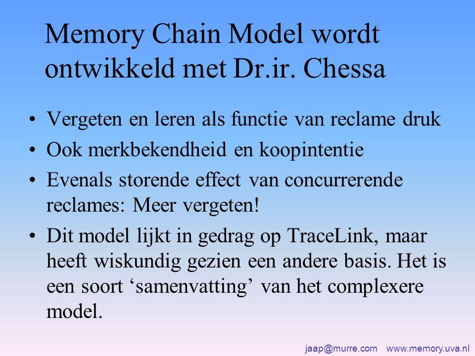 jaap@murre.com www.memory.uva.nl Memory Chain Model wordt ontwikkeld met Dr.ir. Chessa •Vergeten en leren als functie van reclame druk •Ook merkbekend
