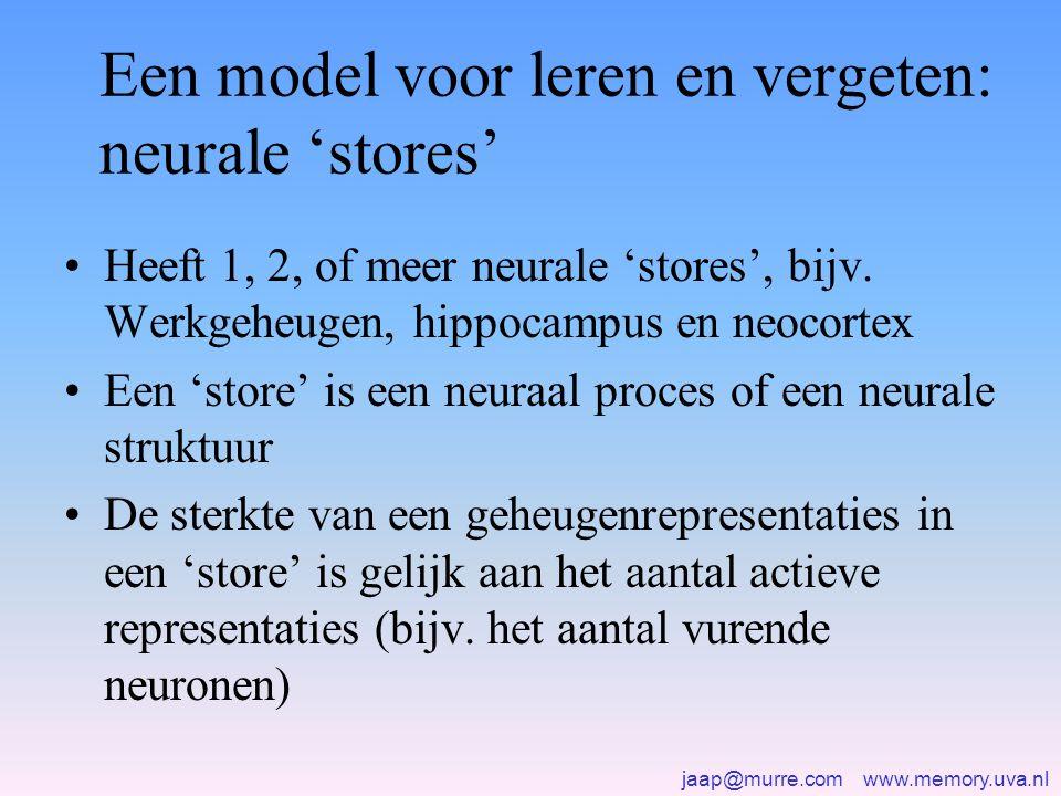 jaap@murre.com www.memory.uva.nl Een model voor leren en vergeten: neurale 'stores' •Heeft 1, 2, of meer neurale 'stores', bijv. Werkgeheugen, hippoca