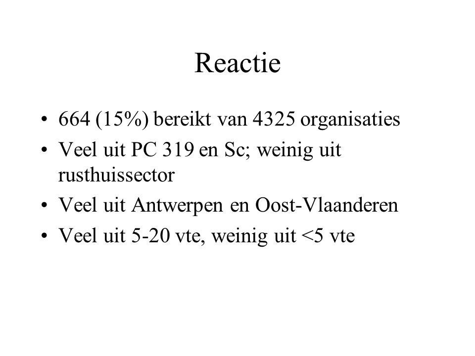 Reactie •664 (15%) bereikt van 4325 organisaties •Veel uit PC 319 en Sc; weinig uit rusthuissector •Veel uit Antwerpen en Oost-Vlaanderen •Veel uit 5-20 vte, weinig uit <5 vte