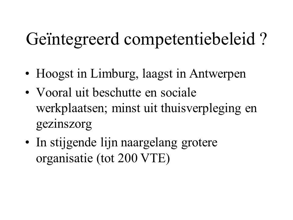 Geïntegreerd competentiebeleid .