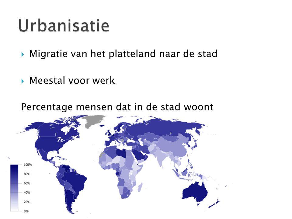  Migratie van het platteland naar de stad  Meestal voor werk Percentage mensen dat in de stad woont