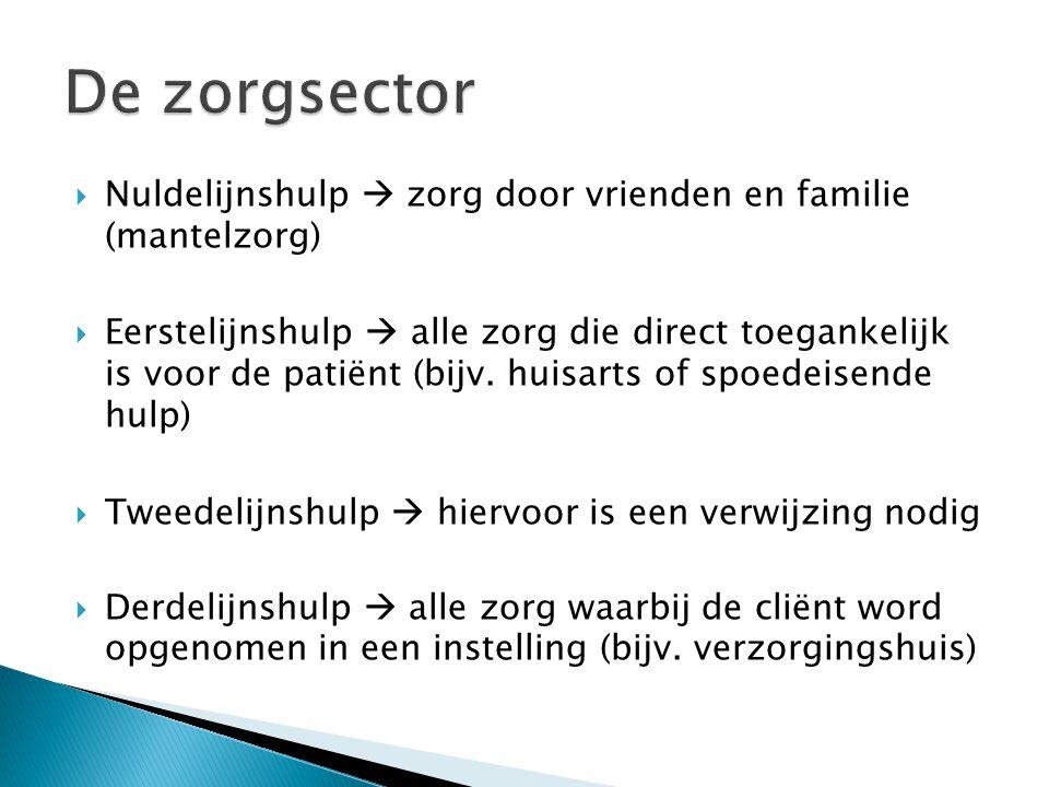  Nuldelijnshulp  zorg door vrienden en familie (mantelzorg)  Eerstelijnshulp  alle zorg die direct toegankelijk is voor de patiënt (bijv. huisarts