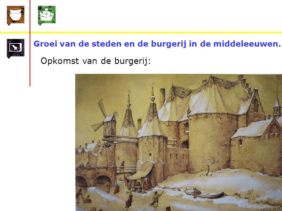 Groei van de steden en de burgerij in de middeleeuwen. Opkomst van de burgerij: