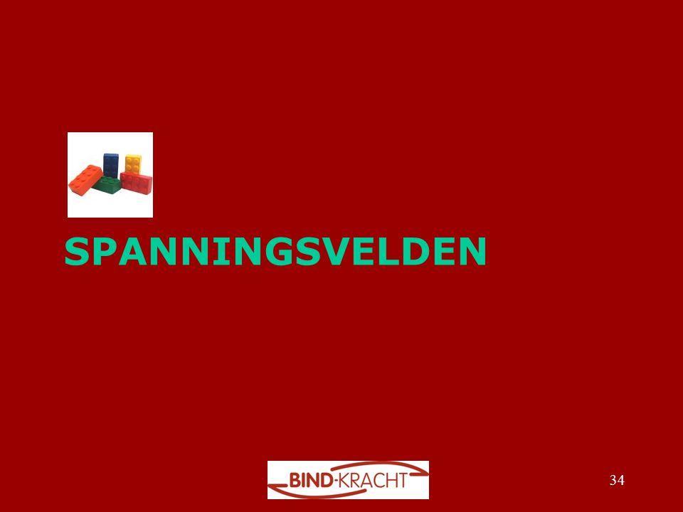 SPANNINGSVELDEN 34
