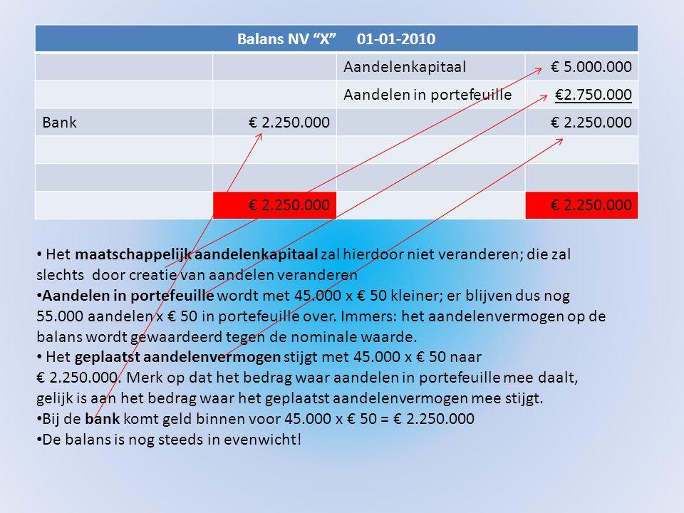"""Balans NV """"X"""" 01-01-2010 Aandelenkapitaal€ 5.000.000 Aandelen in portefeuille€2.750.000 Bank€ 2.250.000 • Het maatschappelijk aandelenkapitaal zal hie"""