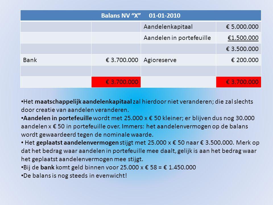 """Balans NV """"X"""" 01-01-2010 Aandelenkapitaal€ 5.000.000 Aandelen in portefeuille€1.500.000 € 3.500.000 Bank€ 3.700.000Agioreserve€ 200.000 € 3.700.000 •"""