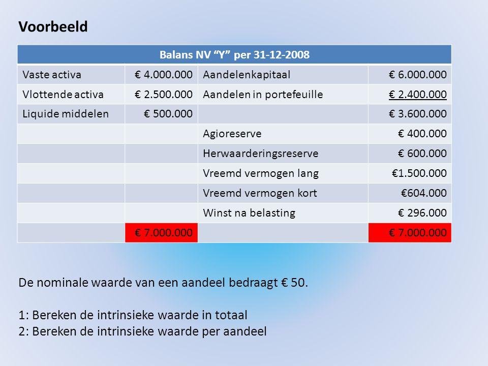 """Voorbeeld Balans NV """"Y"""" per 31-12-2008 Vaste activa€ 4.000.000Aandelenkapitaal€ 6.000.000 Vlottende activa€ 2.500.000Aandelen in portefeuille€ 2.400.0"""
