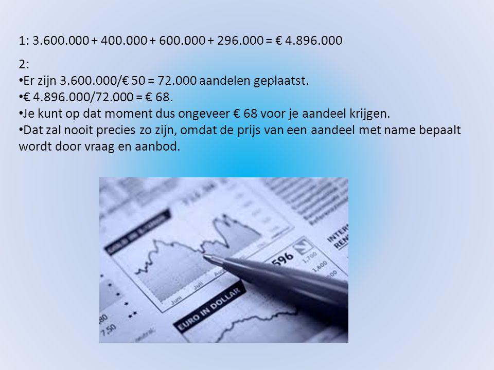 1: 3.600.000 + 400.000 + 600.000 + 296.000 = € 4.896.000 2: • Er zijn 3.600.000/€ 50 = 72.000 aandelen geplaatst. • € 4.896.000/72.000 = € 68. • Je ku