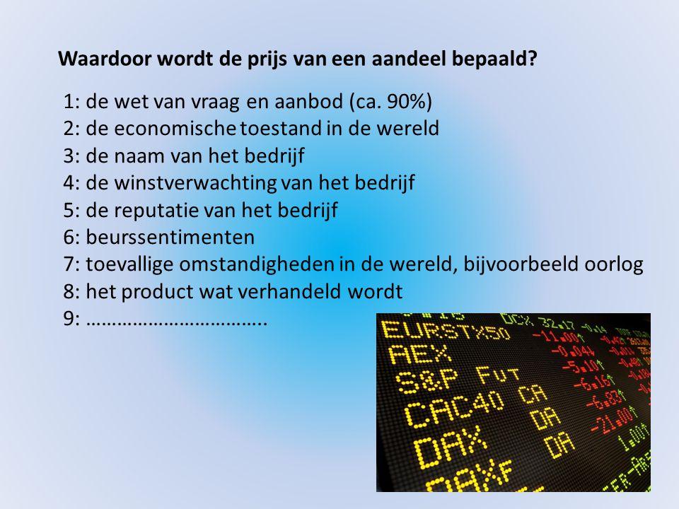 Waardoor wordt de prijs van een aandeel bepaald? 1: de wet van vraag en aanbod (ca. 90%) 2: de economische toestand in de wereld 3: de naam van het be