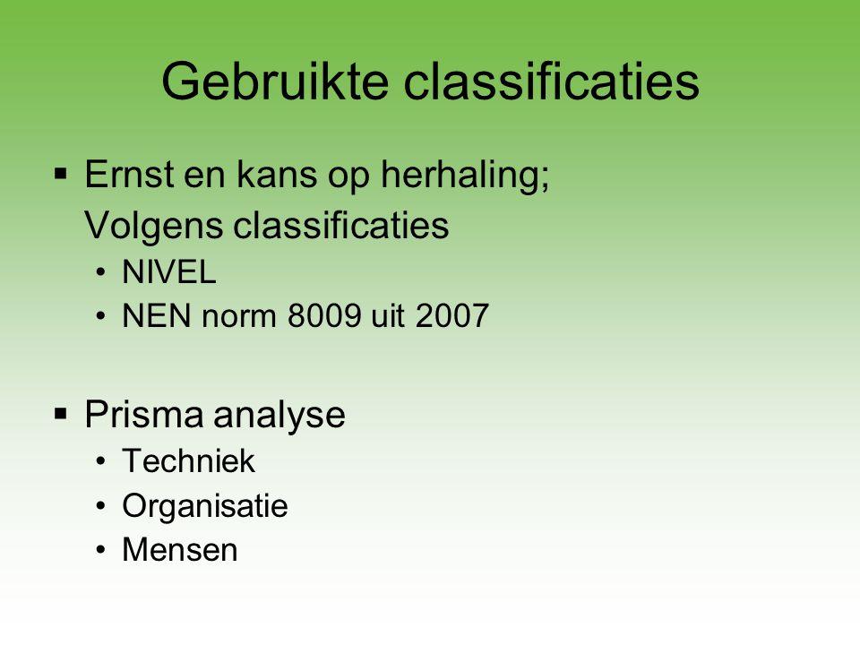 Gebruikte classificaties  Ernst en kans op herhaling; Volgens classificaties •NIVEL •NEN norm 8009 uit 2007  Prisma analyse •Techniek •Organisatie •
