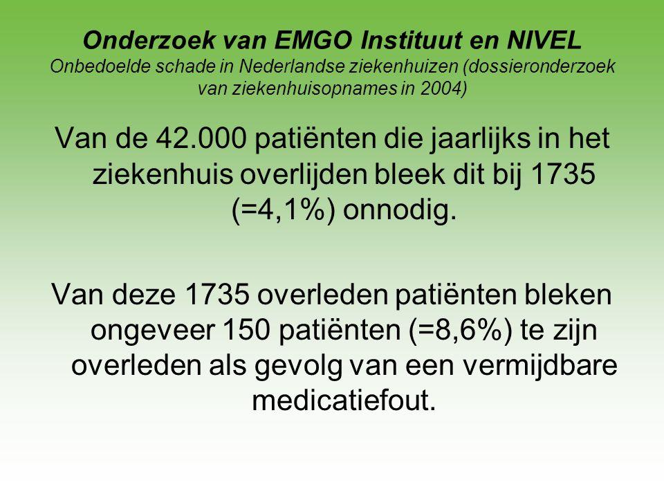 Onderzoek van EMGO Instituut en NIVEL Onbedoelde schade in Nederlandse ziekenhuizen (dossieronderzoek van ziekenhuisopnames in 2004) Van de 42.000 pat