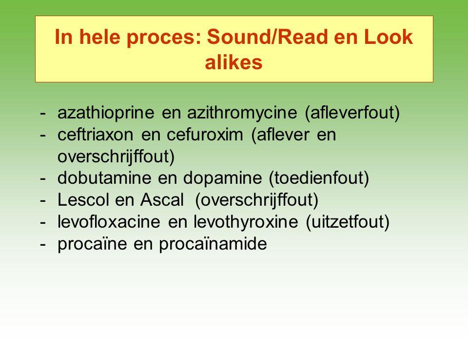 In hele proces: Sound/Read en Look alikes -azathioprine en azithromycine (afleverfout) -ceftriaxon en cefuroxim (aflever en overschrijffout) -dobutami