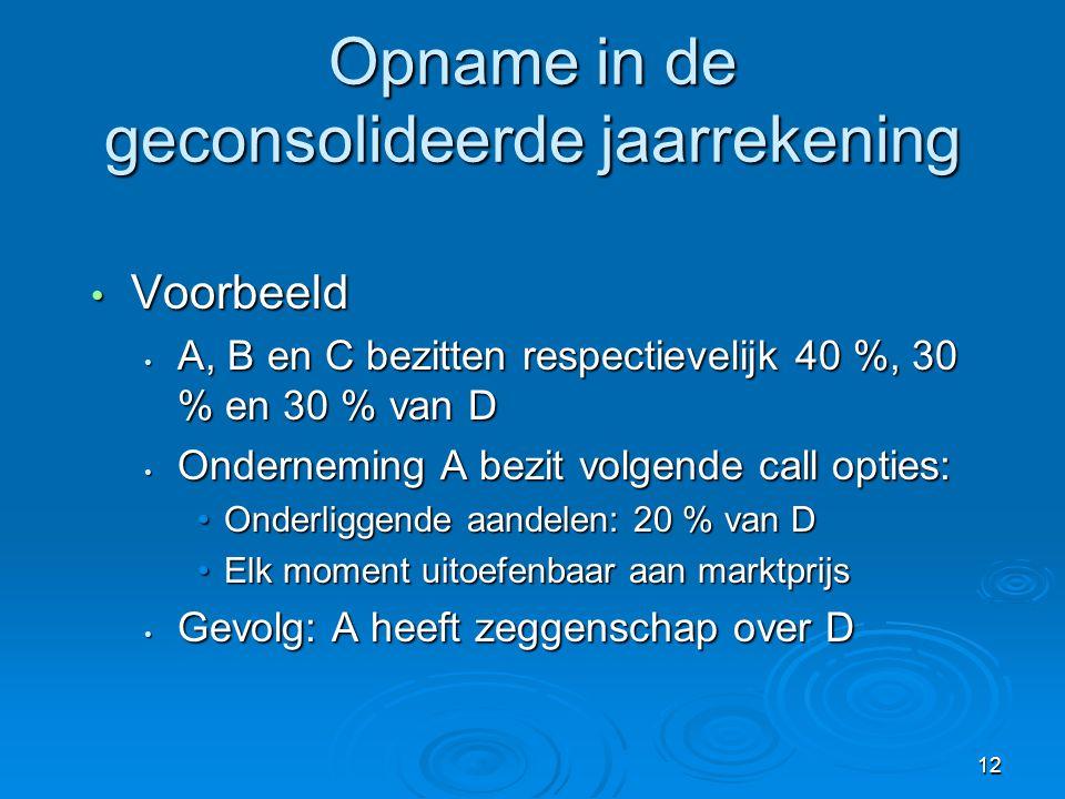 13 Opname in de geconsolideerde jaarrekening   België.