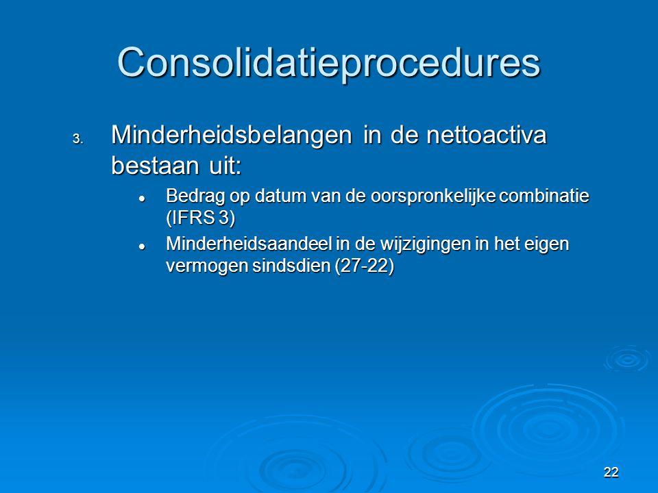 22 Consolidatieprocedures 3. Minderheidsbelangen in de nettoactiva bestaan uit:  Bedrag op datum van de oorspronkelijke combinatie (IFRS 3)  Minderh