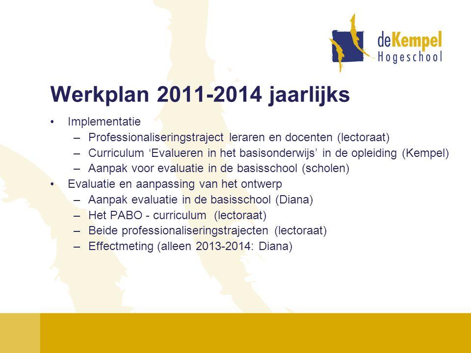 Werkplan 2011-2014 jaarlijks •Implementatie –Professionaliseringstraject leraren en docenten (lectoraat) –Curriculum 'Evalueren in het basisonderwijs'