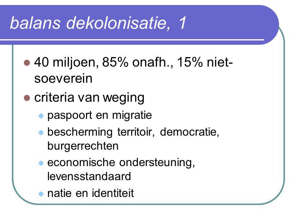 balans dekolonisatie, 1  40 miljoen, 85% onafh., 15% niet- soeverein  criteria van weging  paspoort en migratie  bescherming territoir, democratie