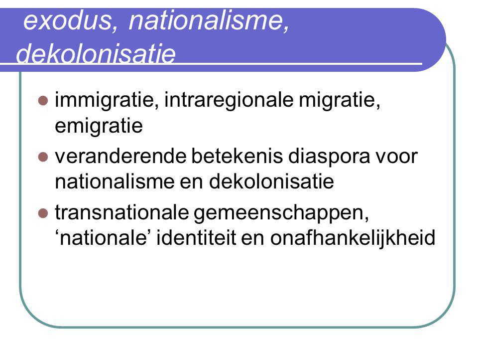 exodus, nationalisme, dekolonisatie  immigratie, intraregionale migratie, emigratie  veranderende betekenis diaspora voor nationalisme en dekolonisa