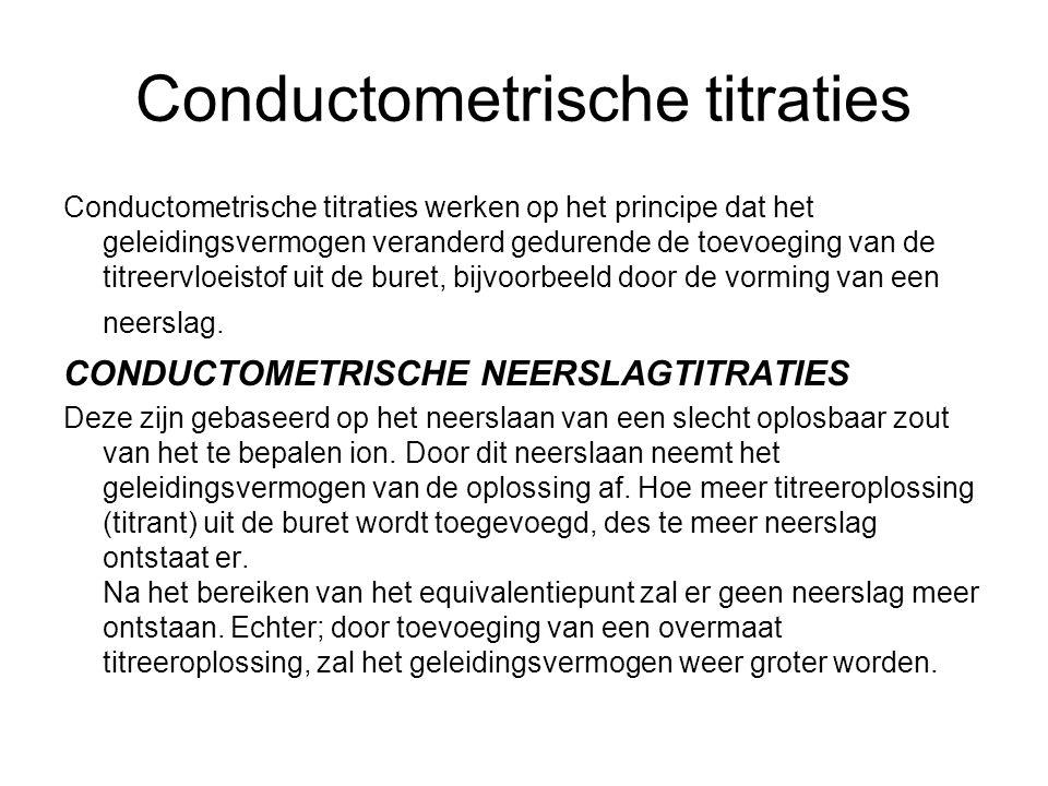 Conductometrische titraties Conductometrische titraties werken op het principe dat het geleidingsvermogen veranderd gedurende de toevoeging van de tit