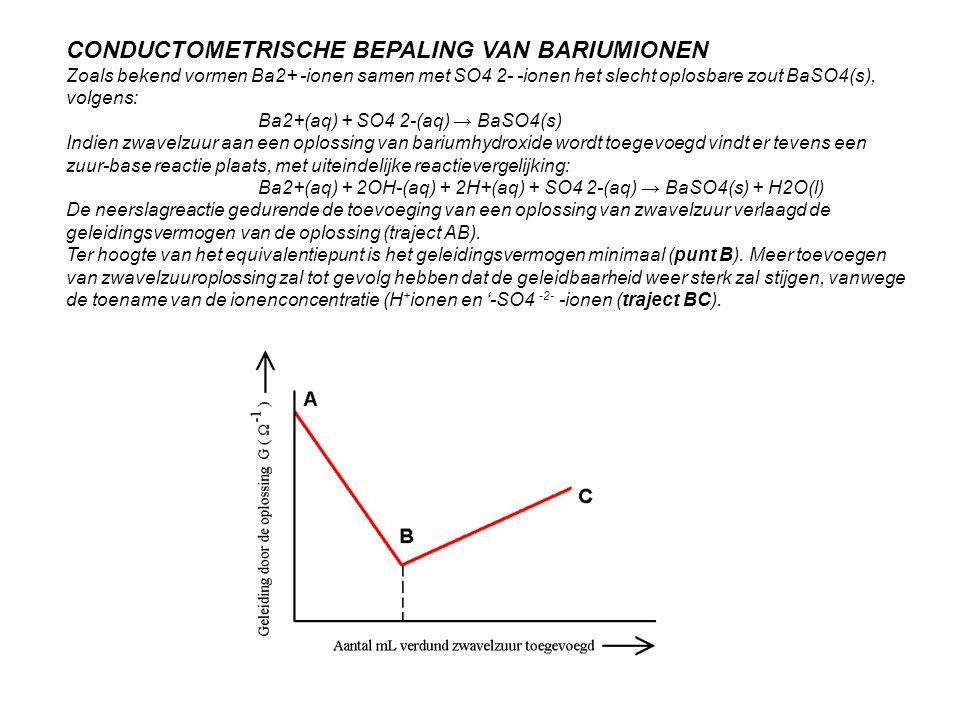 CONDUCTOMETRISCHE BEPALING VAN BARIUMIONEN Zoals bekend vormen Ba2+ -ionen samen met SO4 2- -ionen het slecht oplosbare zout BaSO4(s), volgens: Ba2+(a
