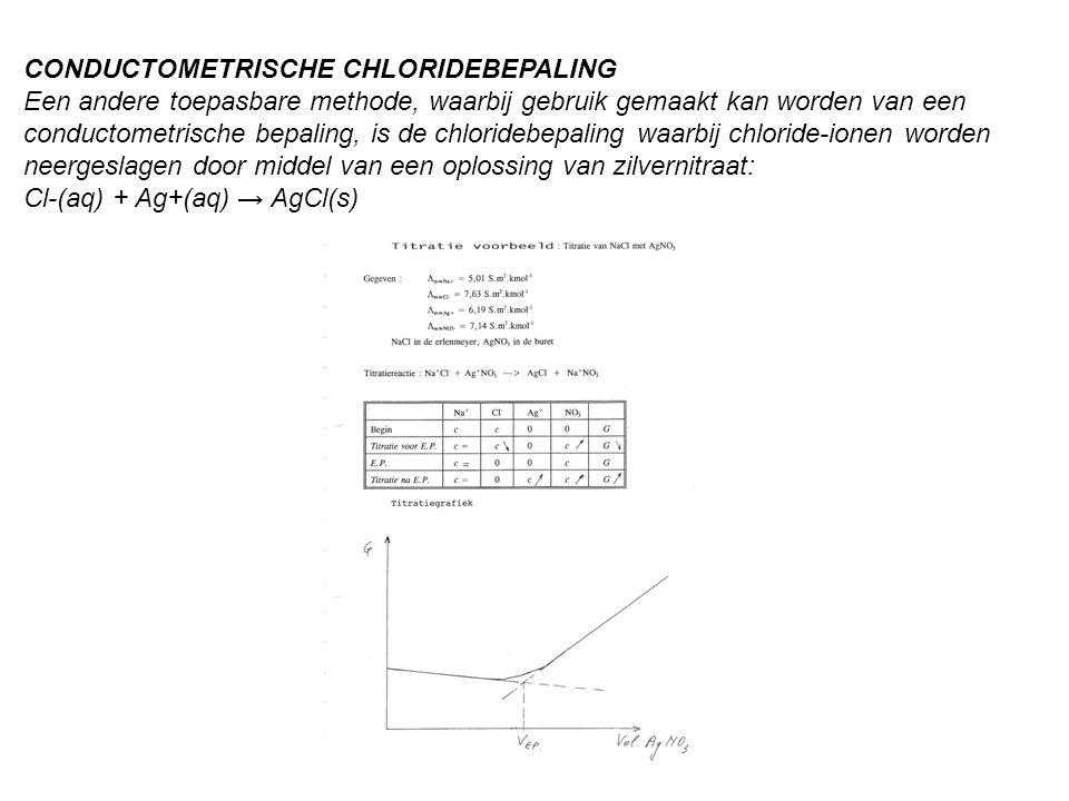 CONDUCTOMETRISCHE CHLORIDEBEPALING Een andere toepasbare methode, waarbij gebruik gemaakt kan worden van een conductometrische bepaling, is de chlorid