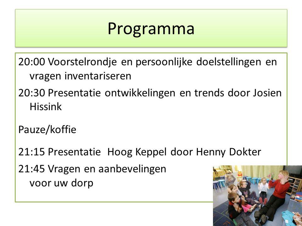 Programma 20:00 Voorstelrondje en persoonlijke doelstellingen en vragen inventariseren 20:30 Presentatie ontwikkelingen en trends door Josien Hissink