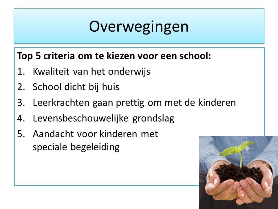 Overwegingen Top 5 criteria om te kiezen voor een school: 1.Kwaliteit van het onderwijs 2.School dicht bij huis 3.Leerkrachten gaan prettig om met de kinderen 4.Levensbeschouwelijke grondslag 5.Aandacht voor kinderen met speciale begeleiding