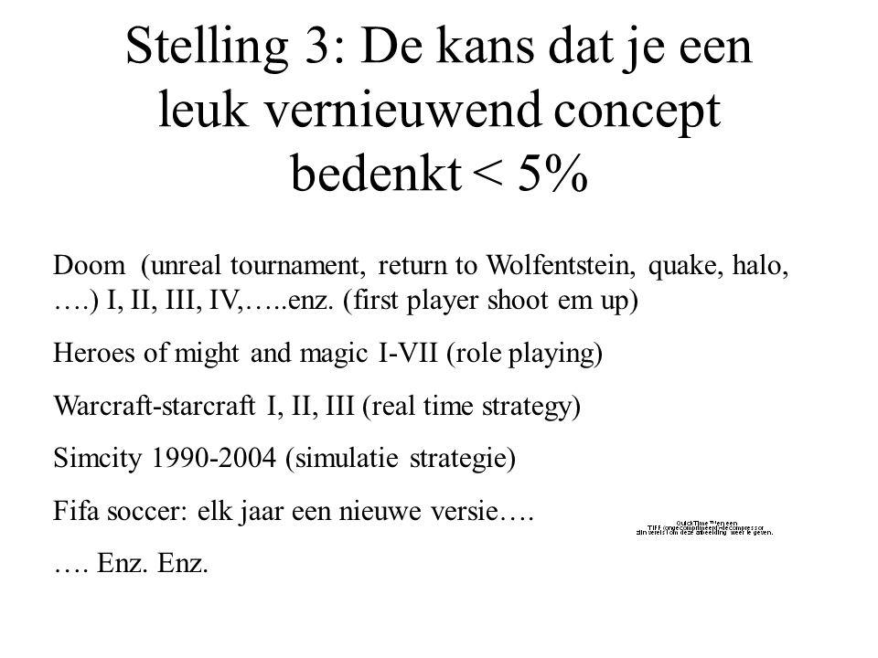 Stelling 3: De kans dat je een leuk vernieuwend concept bedenkt < 5% Doom (unreal tournament, return to Wolfentstein, quake, halo, ….) I, II, III, IV,