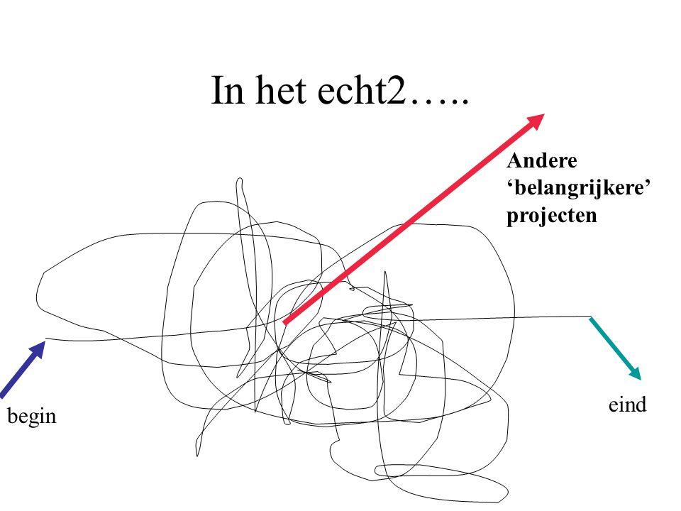 In het echt2….. begin eind Andere 'belangrijkere' projecten