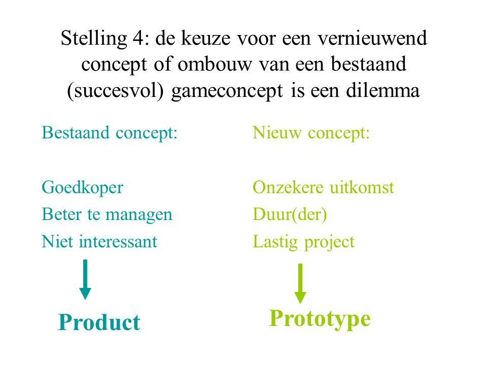 Stelling 4: de keuze voor een vernieuwend concept of ombouw van een bestaand (succesvol) gameconcept is een dilemma Bestaand concept: Goedkoper Beter