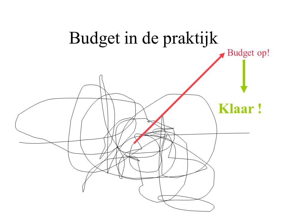 Budget in de praktijk Budget op! Klaar !