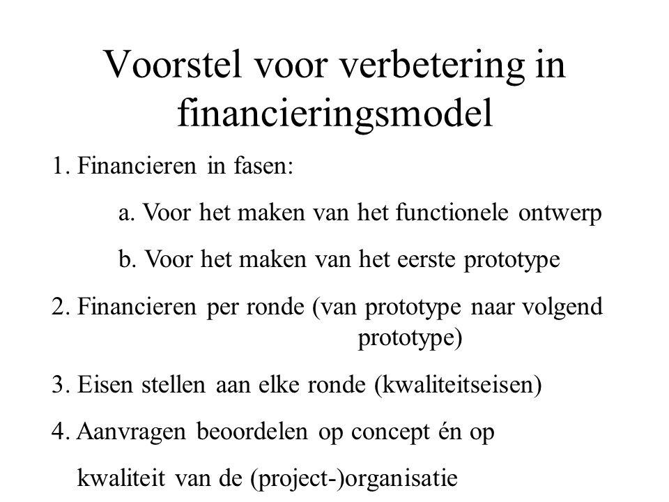 Voorstel voor verbetering in financieringsmodel 1. Financieren in fasen: a. Voor het maken van het functionele ontwerp b. Voor het maken van het eerst
