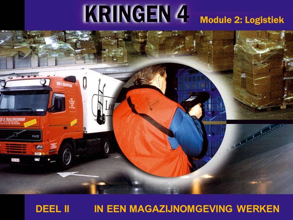 1) PRODUCTIELOGISTIEK 1) Productielogistiek 2) Het magazijn 2.1) Lay-out van het magazijn 2.2) Onderhoud, milieu en veiligheid op de afdeling Wat is logistiek.
