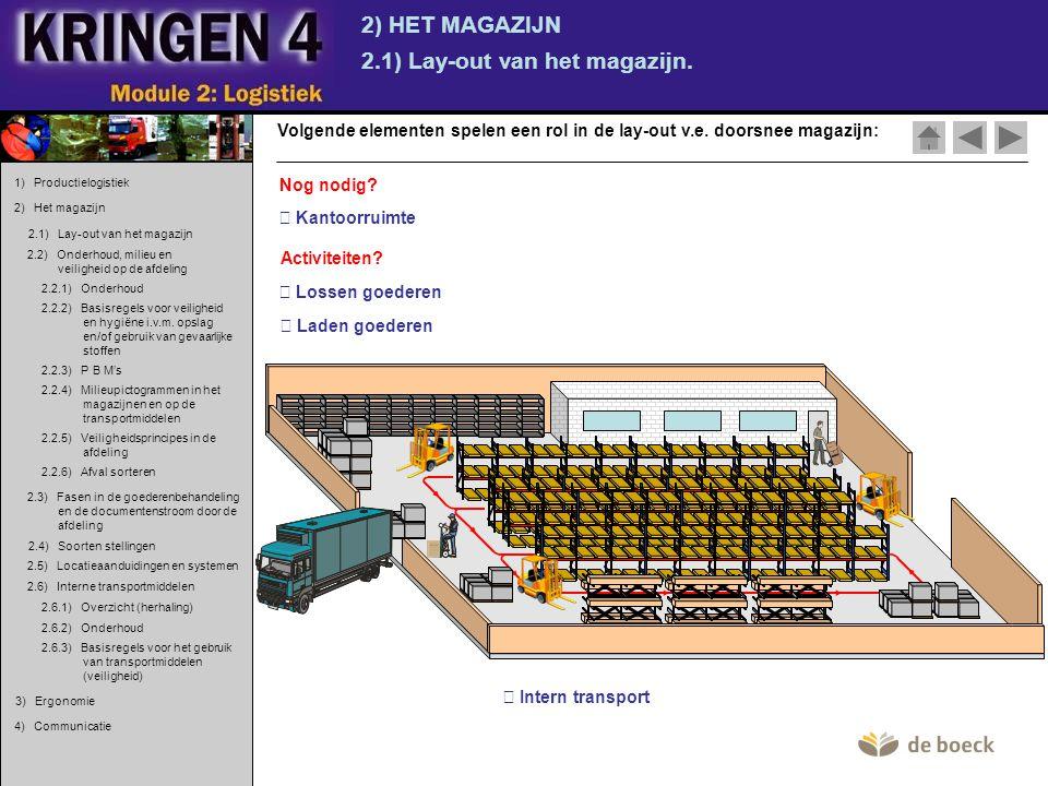  Kantoorruimte 2) HET MAGAZIJN 2.1) Lay-out van het magazijn. Volgende elementen spelen een rol in de lay-out v.e. doorsnee magazijn:  Lossen goeder