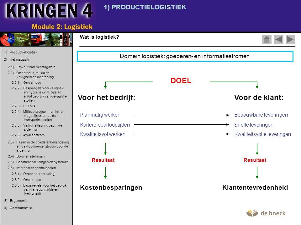 2) HET MAGAZIJN 2.4) Soorten stellingen.De hoogbouwstelling.