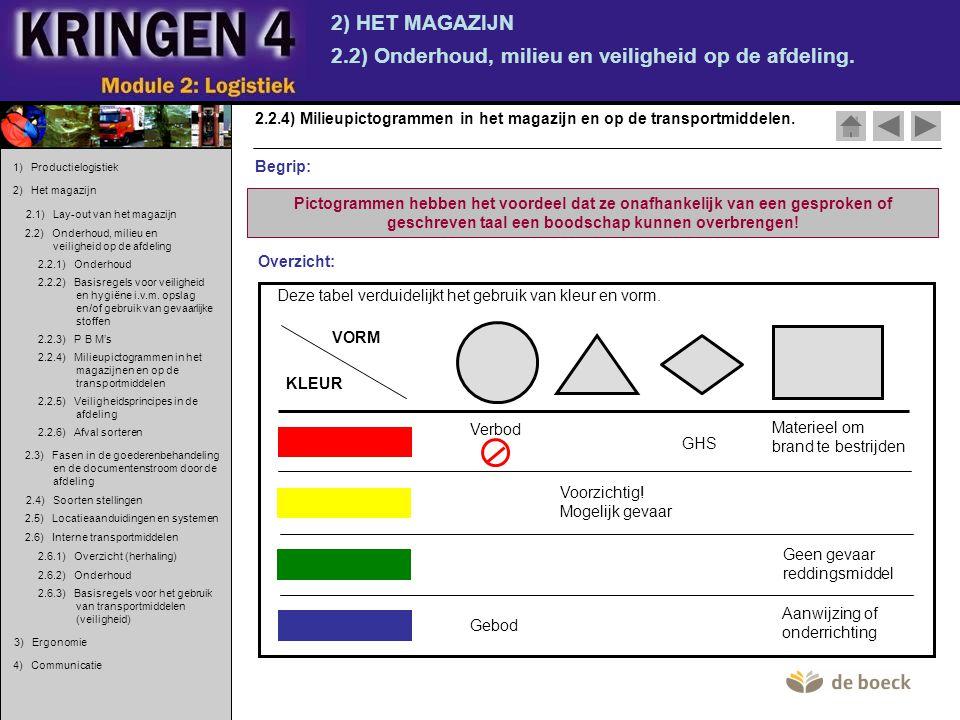 2) HET MAGAZIJN 2.2) Onderhoud, milieu en veiligheid op de afdeling. 2.2.4) Milieupictogrammen in het magazijn en op de transportmiddelen. Begrip: Pic