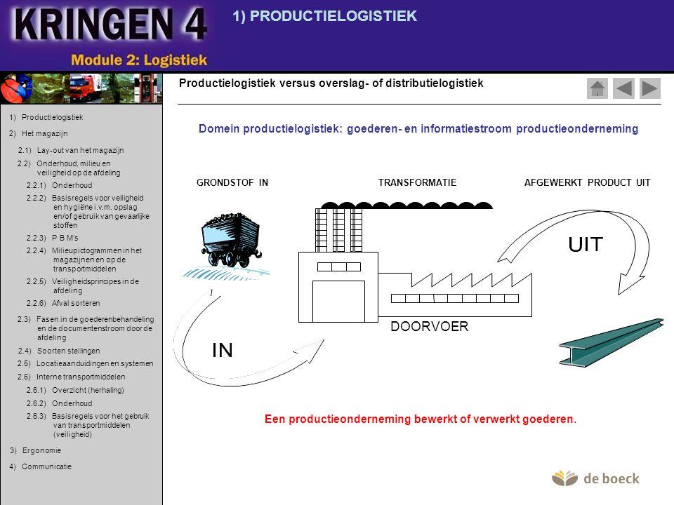 AFGEWERKT PRODUCT UIT DOORVOE R AFGEWERKT PRODUCT IN 1) PRODUCTIELOGISTIEK Handelsonderneming Kenmerken  zie ppt Kringen 2 module 5 (deel 2): voorstelling afdelingen Productielogistiek versus overslag- of distributielogistiek 1) Productielogistiek 2) Het magazijn 2.1) Lay-out van het magazijn 2.2) Onderhoud, milieu en veiligheid op de afdeling 2.2.1) Onderhoud 2.2.2) Basisregels voor veiligheid en hygiëne i.v.m.