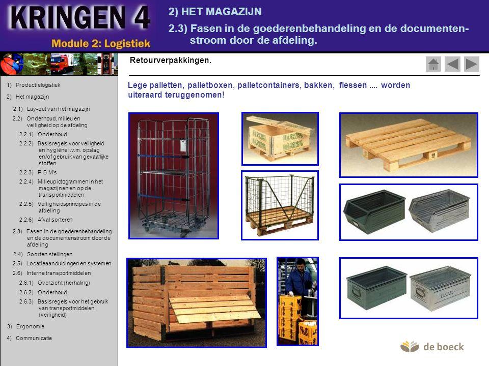 2) HET MAGAZIJN 2.3) Fasen in de goederenbehandeling en de documenten- stroom door de afdeling. Retourverpakkingen. Lege palletten, palletboxen, palle
