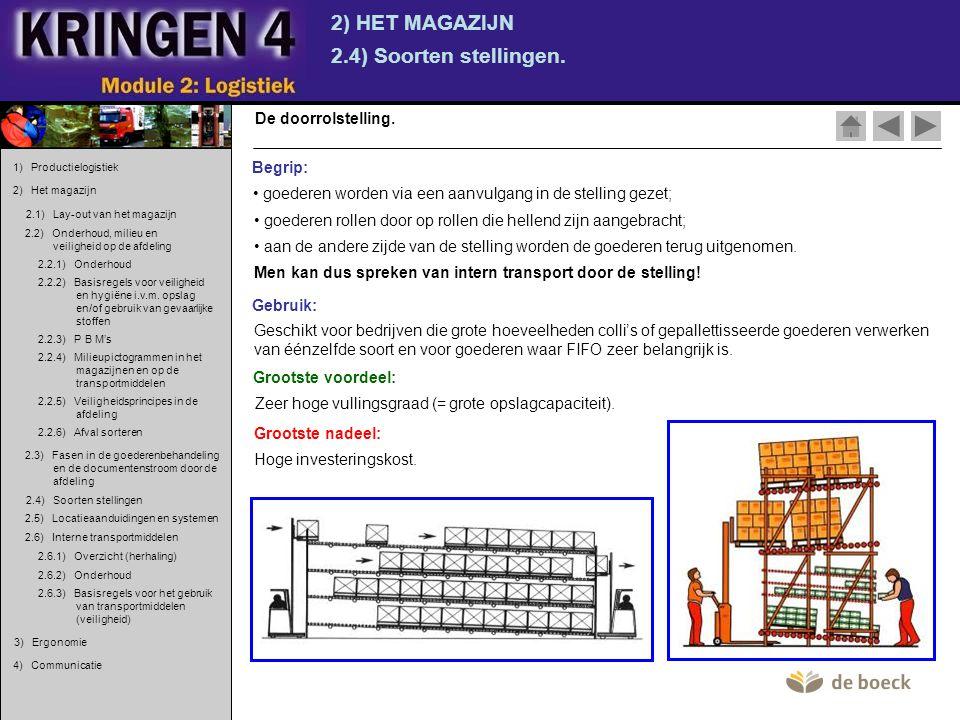 2) HET MAGAZIJN 2.4) Soorten stellingen. De doorrolstelling. • goederen worden via een aanvulgang in de stelling gezet; Begrip: • goederen rollen door