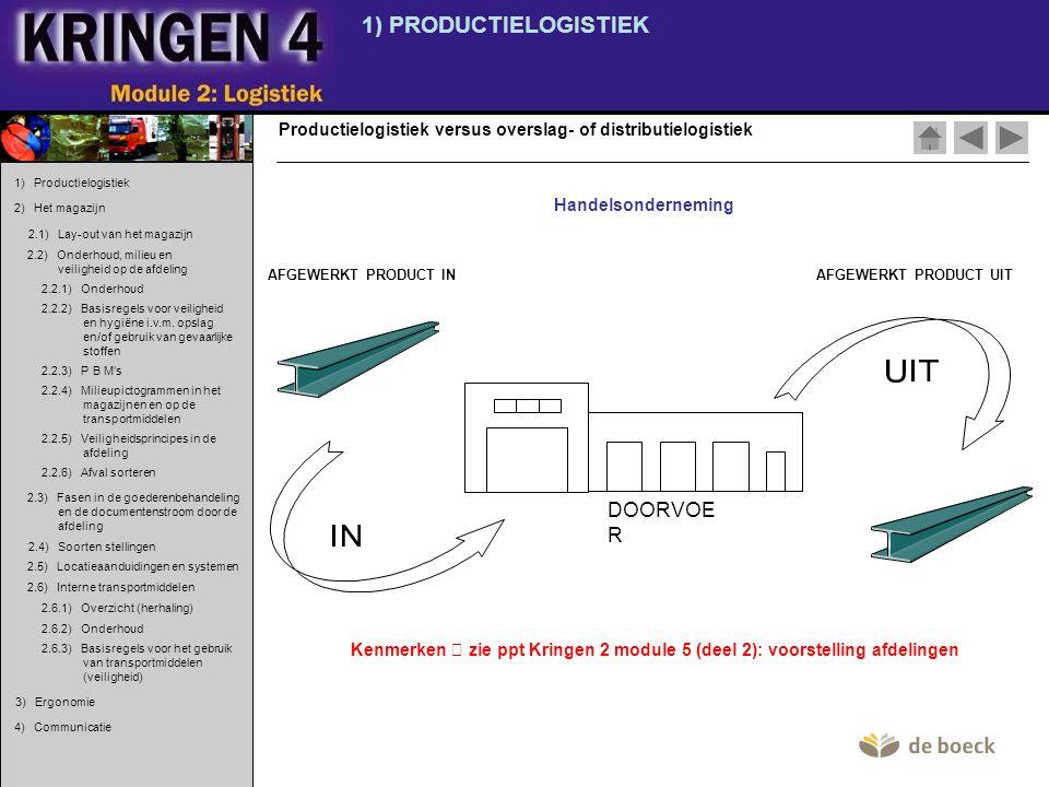 1) PRODUCTIELOGISTIEK Voorbeeld van productielogistiek Leveranciers leveren onderdelen rechtstreeks aan de montagelijn Andere onderdelen worden vanuit eigen magazijnen tot aan de montagelijn gebracht 1) Productielogistiek 2) Het magazijn 2.1) Lay-out van het magazijn 2.2) Onderhoud, milieu en veiligheid op de afdeling 2.2.1) Onderhoud 2.2.2) Basisregels voor veiligheid en hygiëne i.v.m.