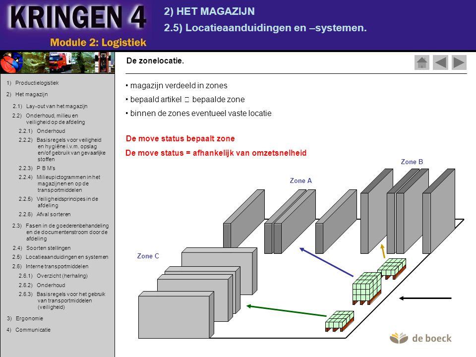2) HET MAGAZIJN 2.5) Locatieaanduidingen en –systemen. De zonelocatie. Zone A • magazijn verdeeld in zones • bepaald artikel  bepaalde zone • binnen