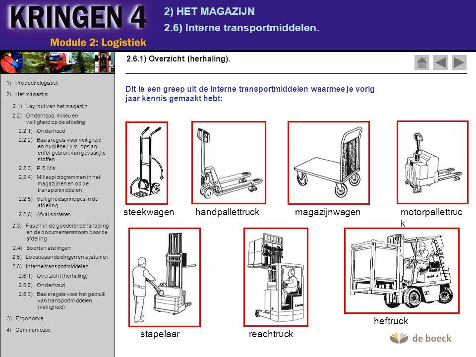 2) HET MAGAZIJN 2.6) Interne transportmiddelen. 2.6.1) Overzicht (herhaling). heftruck magazijnwagen handpallettruck motorpallettruc k reachtruck stee