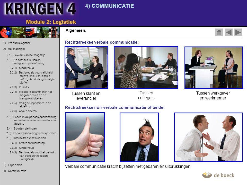 4) COMMUNICATIE Algemeen. Rechtstreekse verbale communicatie: Rechtstreekse non-verbale communicatie of beide: Tussen klant en leverancier Tussen coll