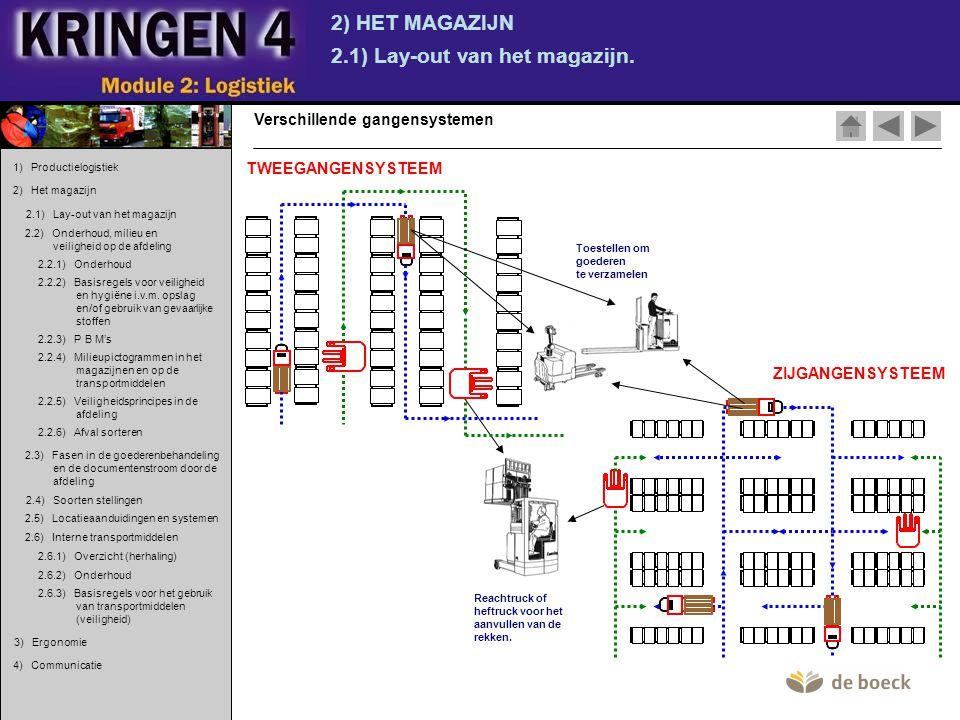 2) HET MAGAZIJN 2.1) Lay-out van het magazijn. Verschillende gangensystemen Reachtruck of heftruck voor het aanvullen van de rekken. TWEEGANGENSYSTEEM